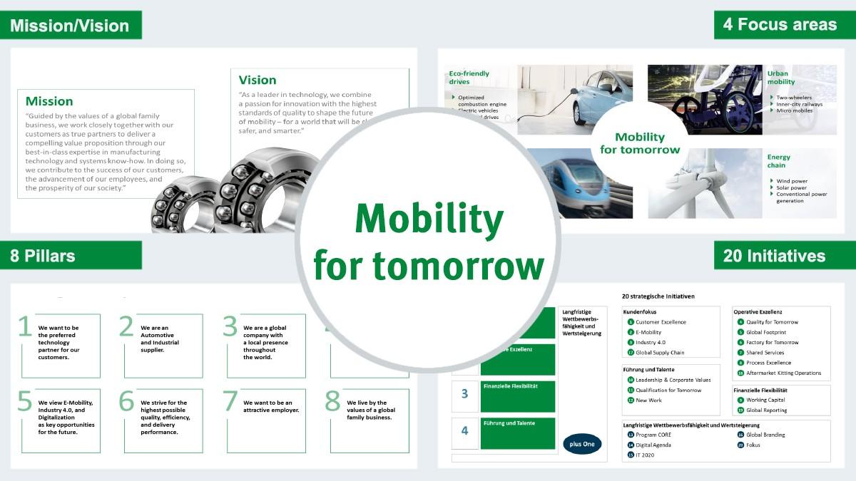 """Strategie """"Mobilität für morgen"""""""