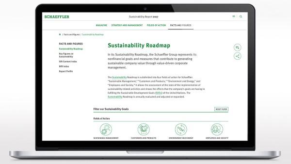 Sustainability roadmap