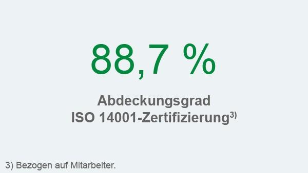 Schaeffler Nachhaltigkeitsbericht 2017, Handlungsfeld Umwelt und Energie, Kennzahl: ISO 14001