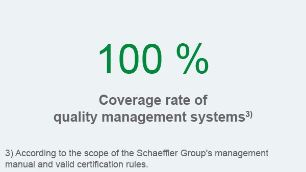 Schaeffler sustainability report 2018, field of action customers and products, key figure: