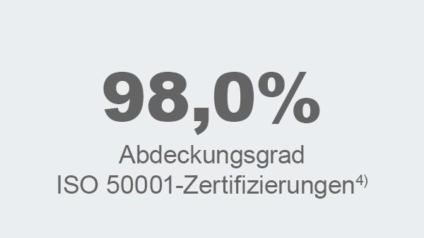 Abdeckungsgrad ISO 50001-Zertifizierungen