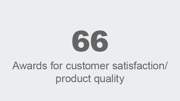 Awards for customer satisfaction / product quality