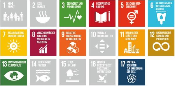 Schaeffler Nachhaltigkeit: Nachhaltige Entwicklungsziele