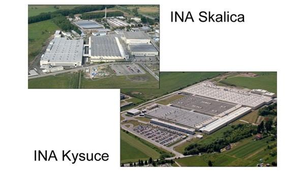 celkový počet zamestnancov v INA SKALICA a INA Kysuce prekročil 6 000, výrobná plocha oboch závodov je spolu 162 400 m2