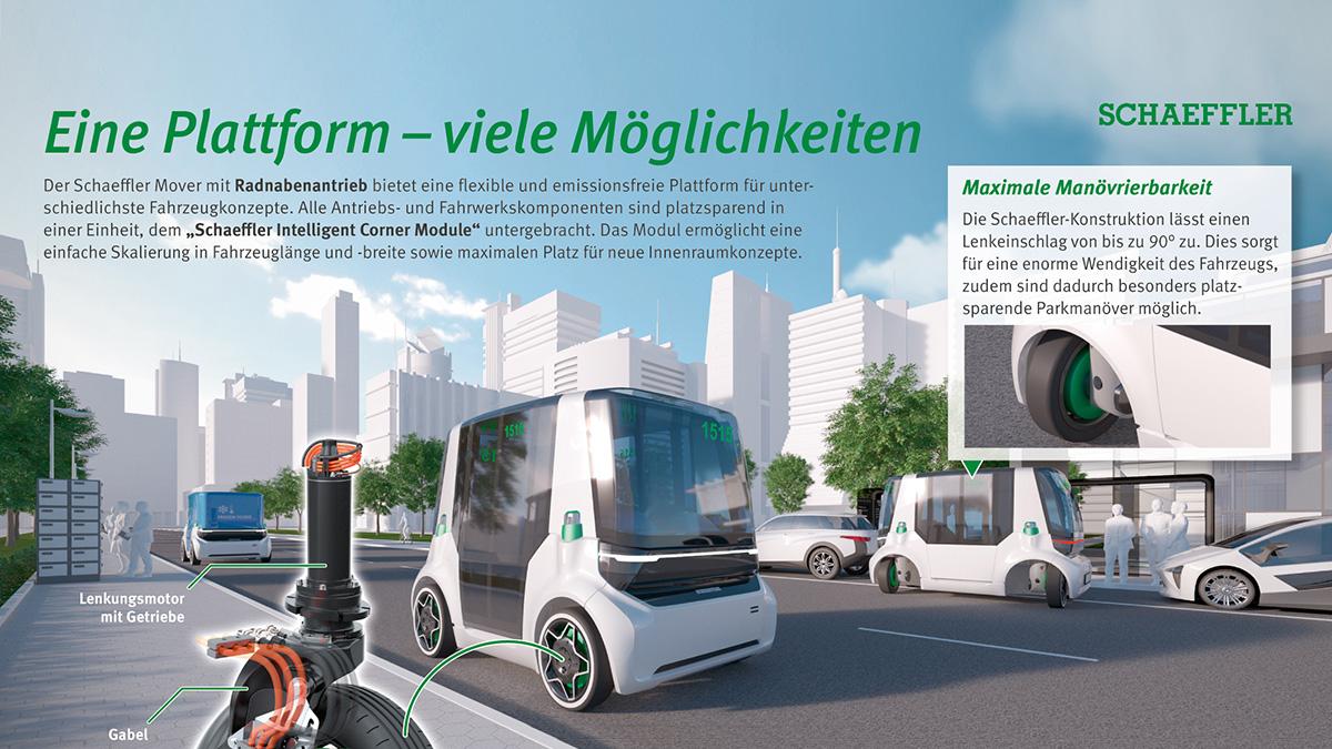 """Urbanes Fahrzeugkonzept für die Zukunft:  """"Schaeffler Mover"""" fährt mit innovativen Radmodulen"""