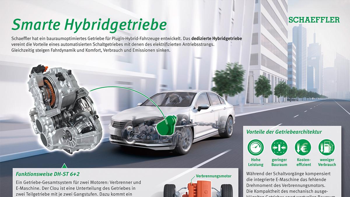 Neue Entwicklungsplattform für Elektro- und Hybridantriebe: Wie Schaeffler die Elektromobilität beschleunigt
