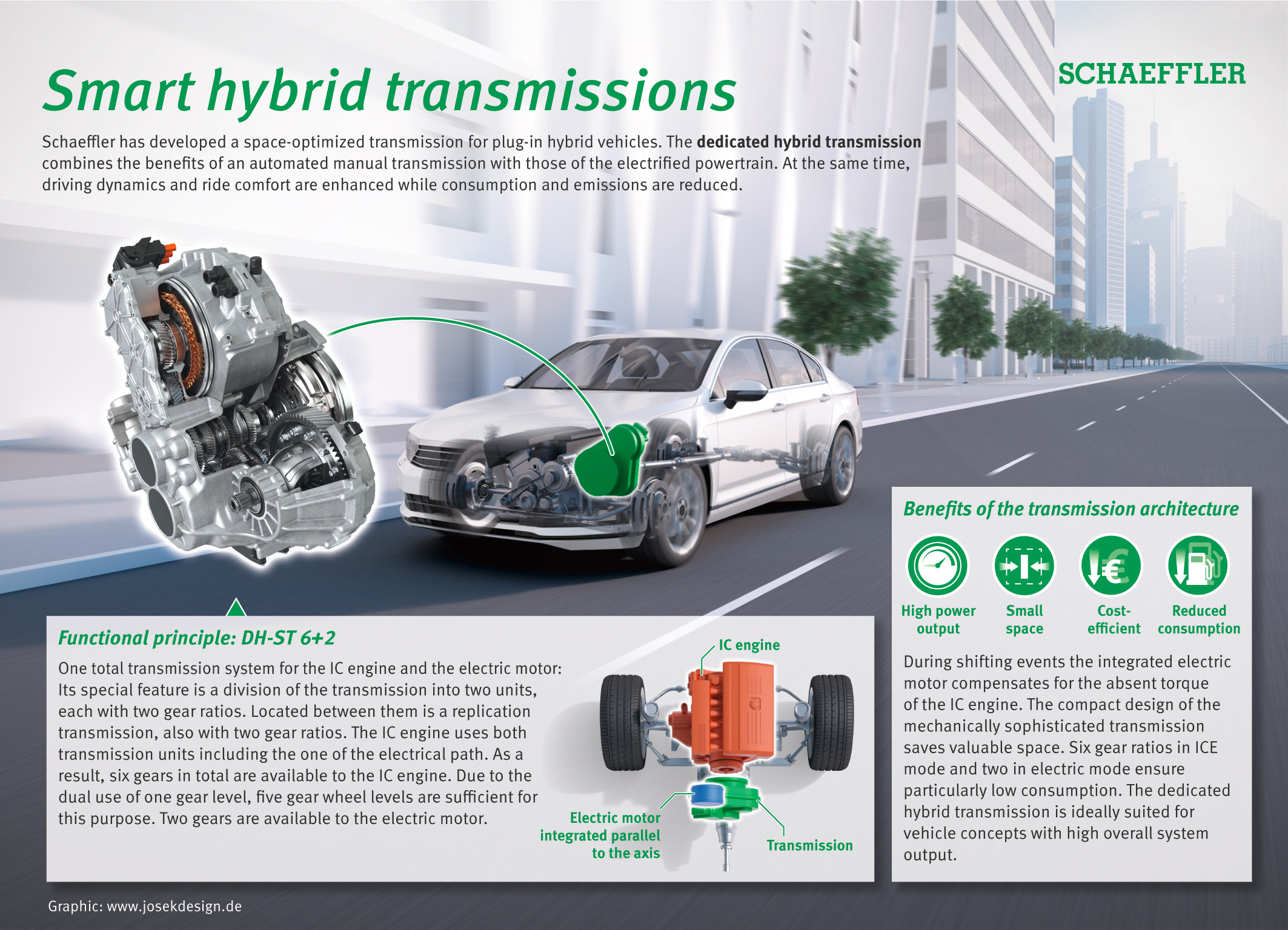 Schaeffler Group | News & Media | Press Releases | New Development Platform  for Electric and Hybrid Drives: How Schaeffler is Accelerating Electric  Mobility