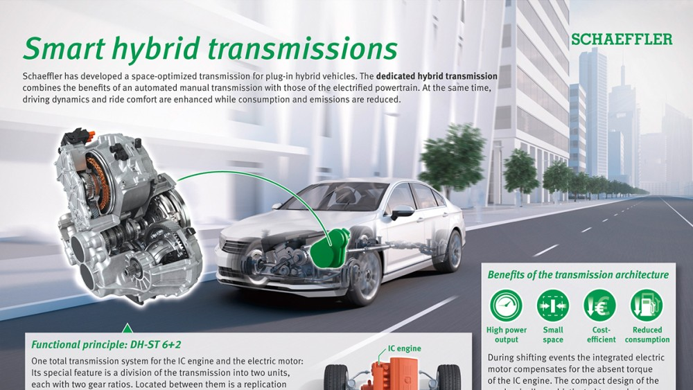 New Development Platform For Electric And Hybrid Drives How Schaeffler Is Accelerating Mobility