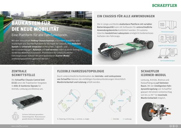 Baukasten für die neue Mobilität