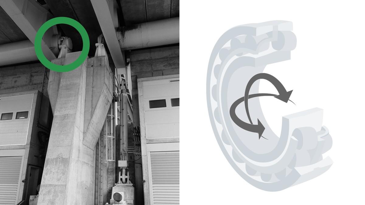 Radial-Pendelrollenlager sind prädestiniert für Anlagen mit einem größeren Bewegungsumfang, wie z. B. Klapp- und Schwenkbrücken, in denen hohe radiale Beanspruchungen in Kombination mit axialen Lasten auftreten.