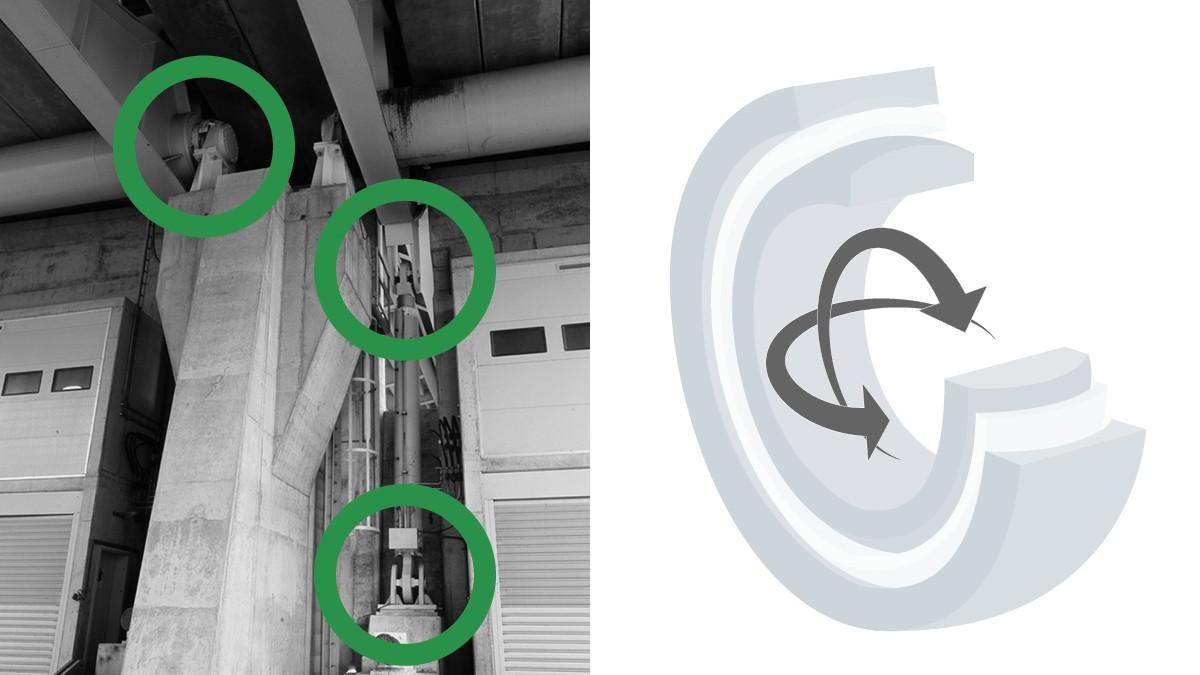 Die Hydraulikzylinder in Klapp- und Schwenkbrücken bewegen extrem große Lasten. Tragzahlstarke und spezialbeschichtete Radial-Gelenklager von Schaeffler sorgen für die nötige Beweglichkeit und höchste Betriebssicherheit der Aktorik – auch bei schwierigsten Umgebungsbedingungen.