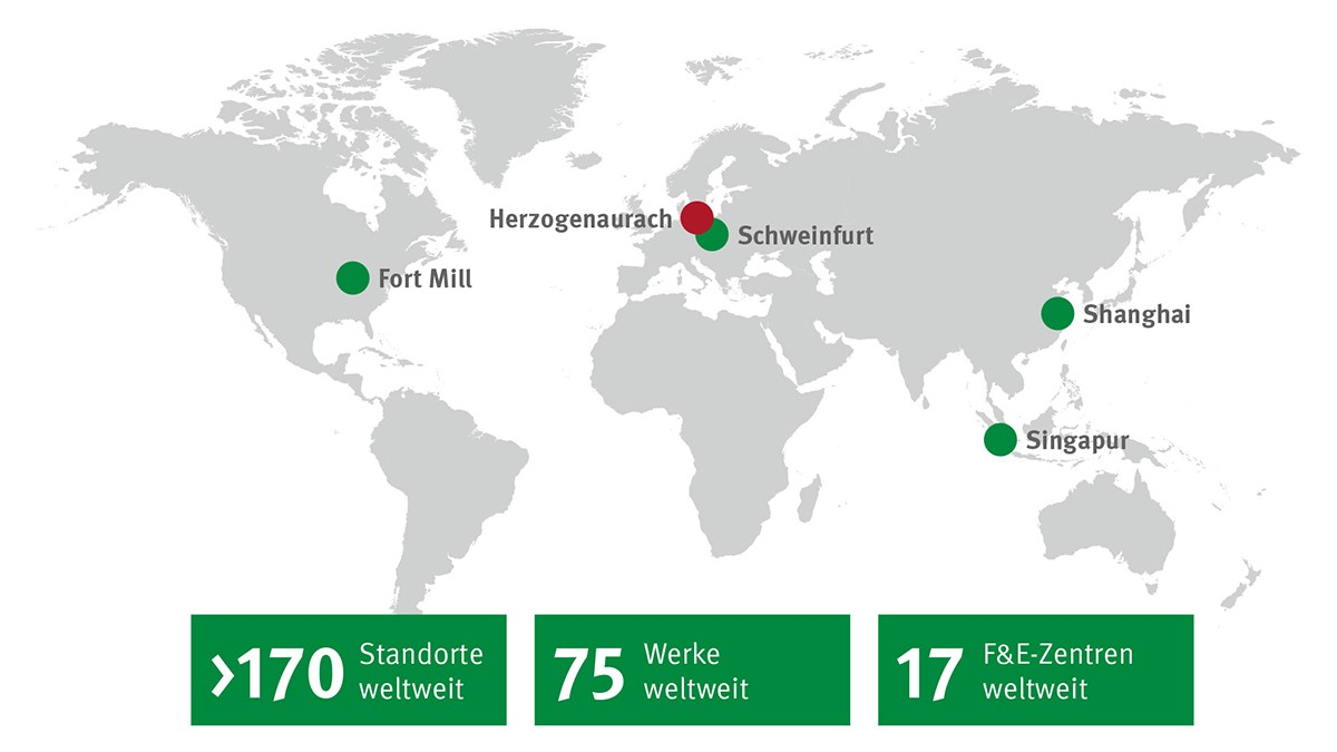 Die 4 Regionen der Schaeffler Gruppe