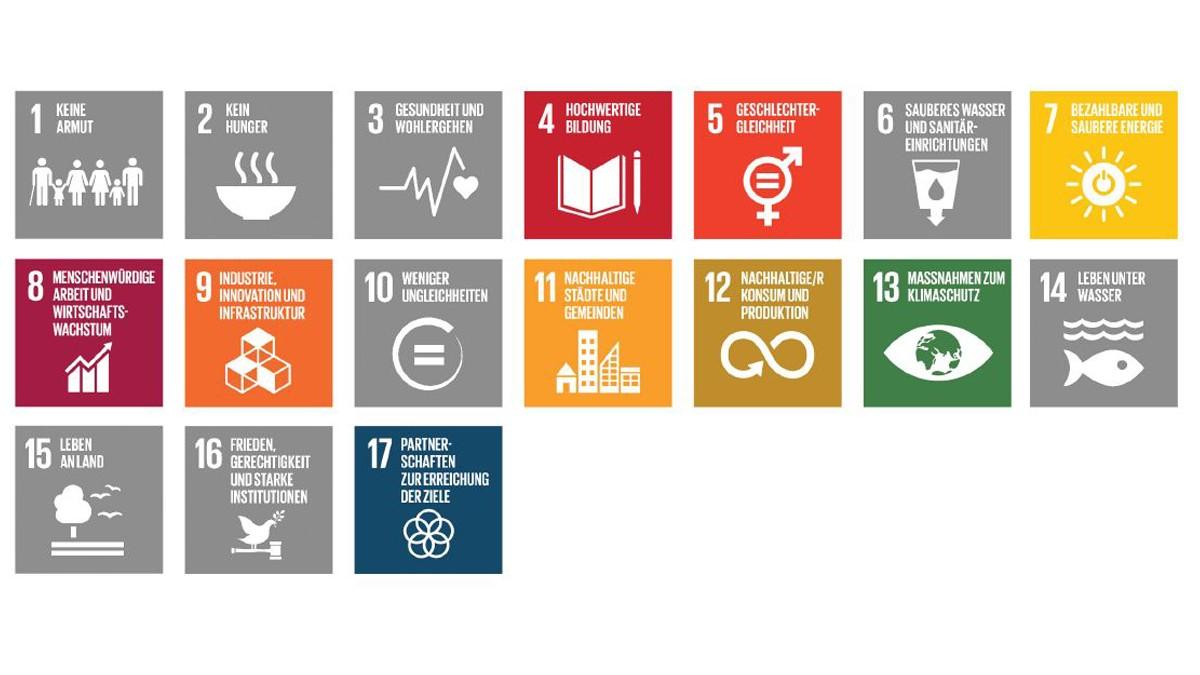 Der Fokus der Schaeffler Gruppe liegt auf neun der 17 Ziele für nachhaltige Entwicklung der Vereinten Nationen.