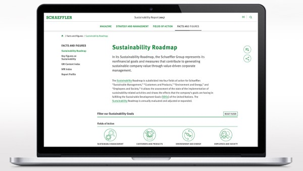 Sustainability roadmap