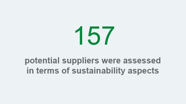Schaeffler Sustainability report 2017, Fields of Action Sustainable management, Key figures: audited potential suppliers