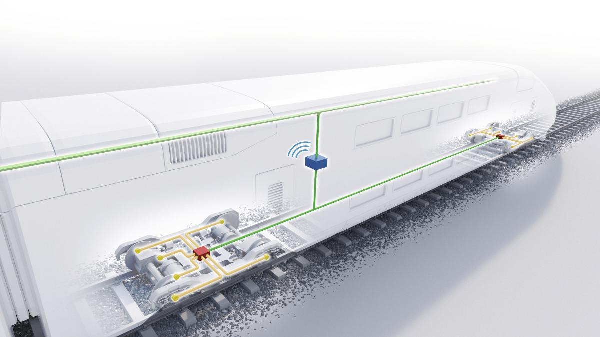 Schaeffler fokussiert Produktangebot für Bahnindustrie auf Lebenszykluskosten und Industrie 4.0